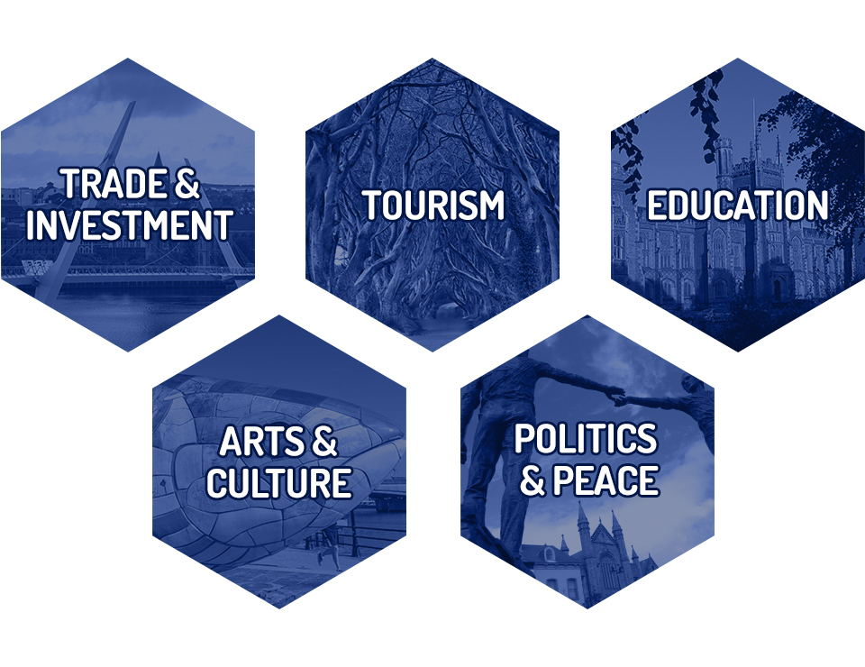 Design element to illustrate the main areas of work - investment, tourism, education, arts & culture and peace building